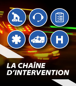 Chaîne d'intervention